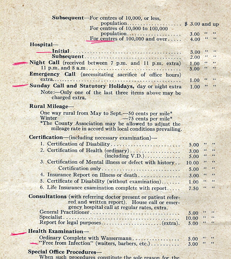 Ontario Medical Association Schedule of Fees 1950 - health exam